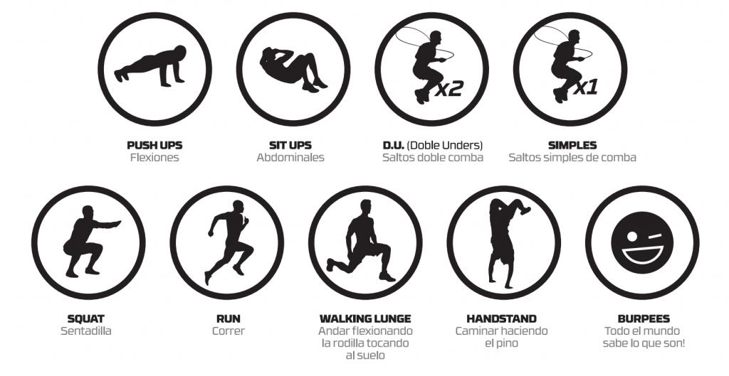 Circuito Tabata : Rutinas de entrenamientos funcionales que te van a