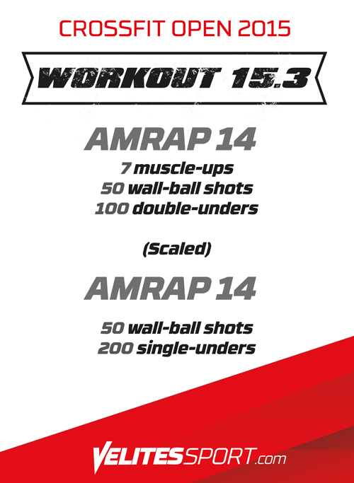 15.3 - Benchmarks wods con Double Unders
