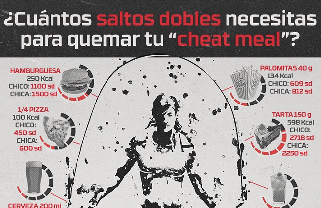 saltos dobles necesitas para quemar tu cheat meal Velites Sport