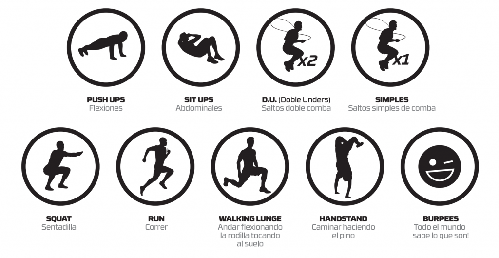 Tipos de ejercicios Rutinas de entrenamiento funcional circuito con comba