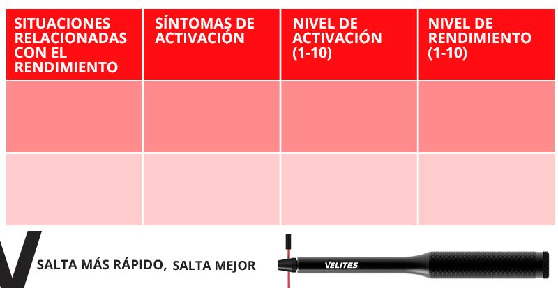 tabla control activacion